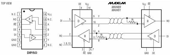 rs 422/485的接口ic max489