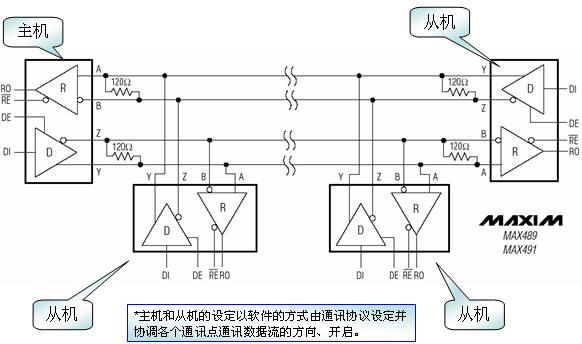 rs 485 全双工通讯电路 (max 489)