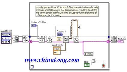 电路板上的电子元器件和集成电路,保证了仪器正常的逻辑和运算功能