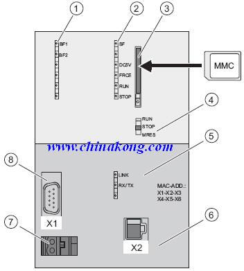 s7-300-cpu315c的接线图