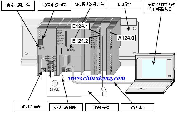 西门子cpu存储卡6es7953-8lp31-0aa0