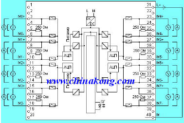 s7-300通用型模拟量输入扩展模块(sm331)技术规范及