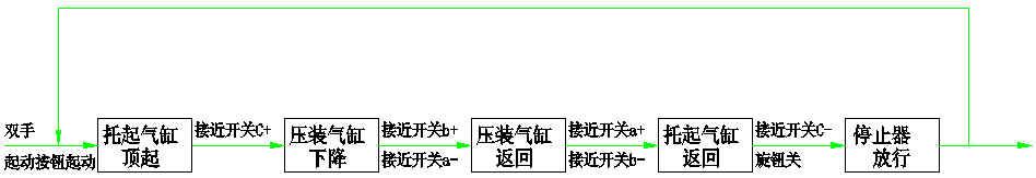 tc4s24r温控器接线图