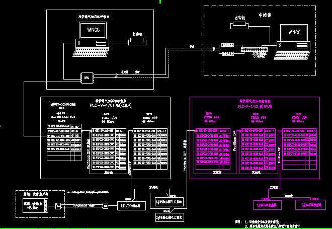 设计的某PLC系统配