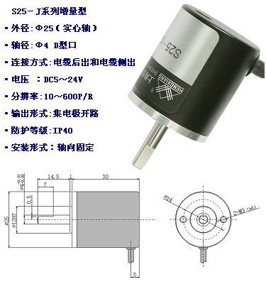 S25系列增量型旋转编码器