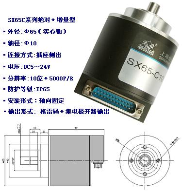 SX65C系列旋转编码器