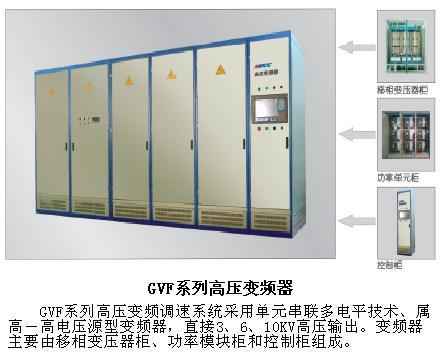 GVF系列高压变频器