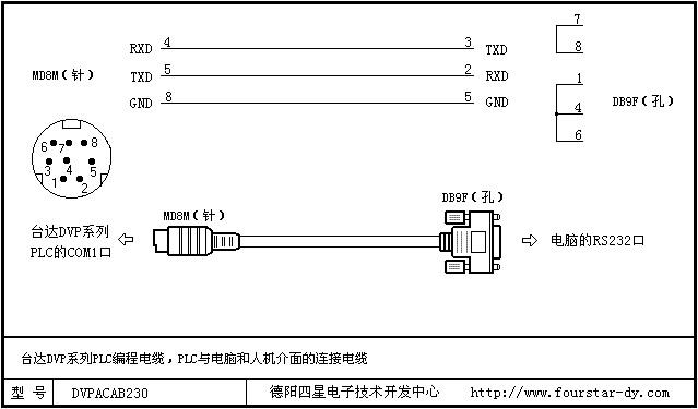 台达plc编程电缆制作图