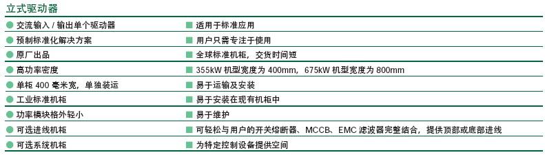 高性能系统型变频驱动器