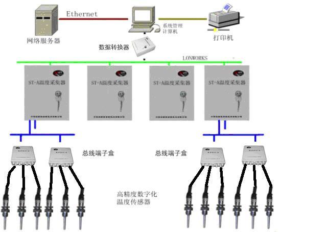 高炉炉壁热流监控分析系统