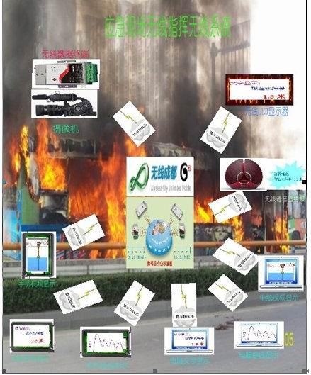 GPRS/CDMA/3G应急突发事件现场无线信息系统