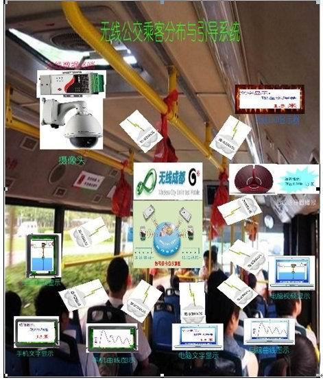 GPRS/CDMA/3G无线公交管监导系统
