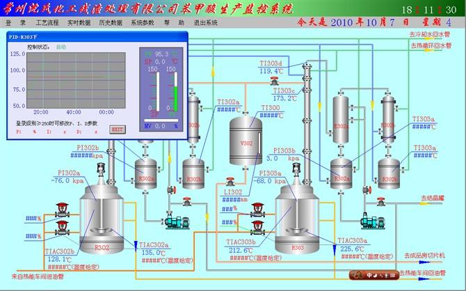 苯甲酸二期(精馏)