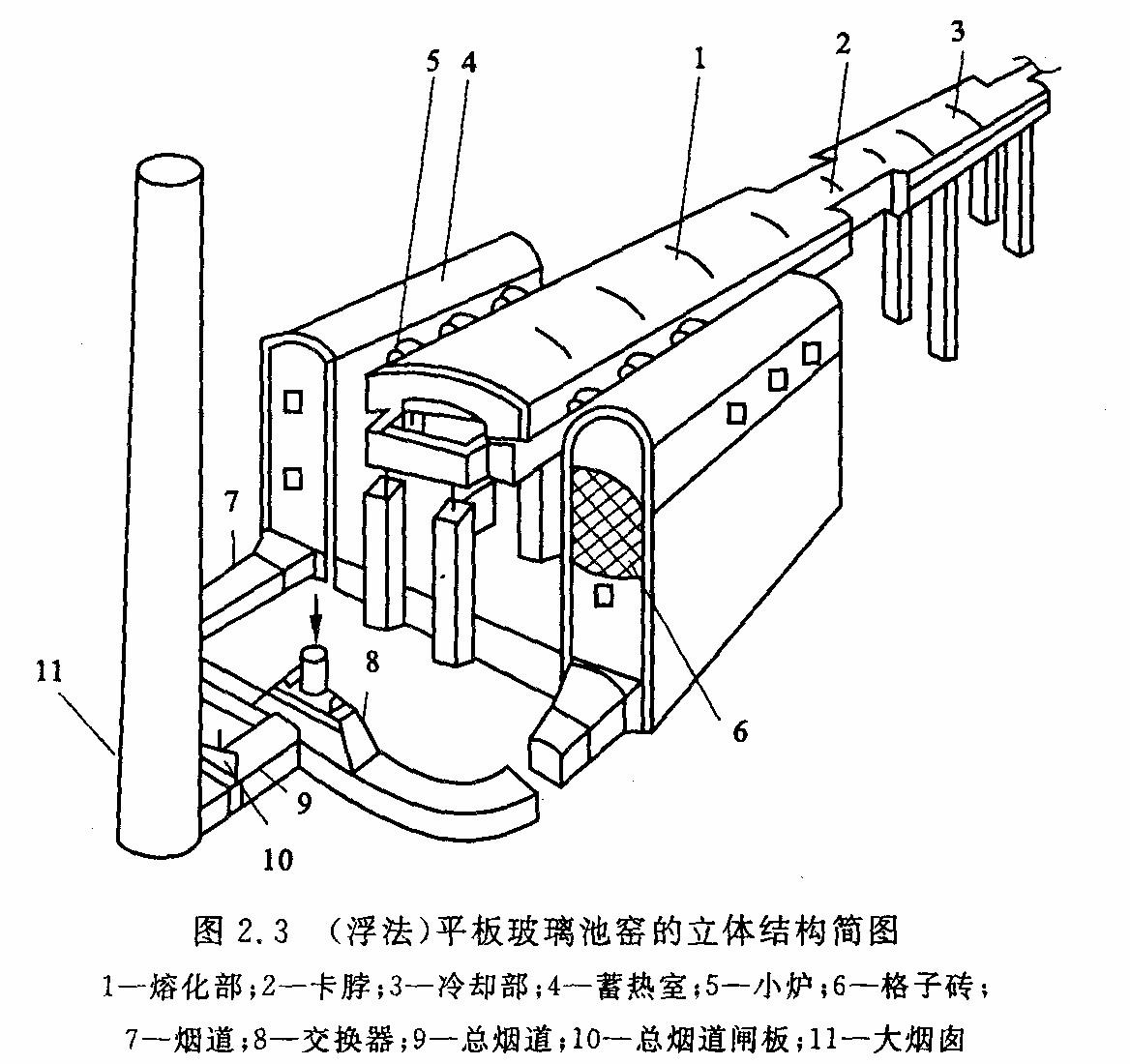 土窑炉结构图