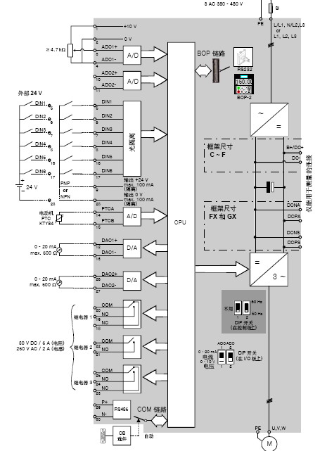 西门子mm430变频器接线图