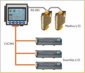 XLt系列触摸式一体化控制器