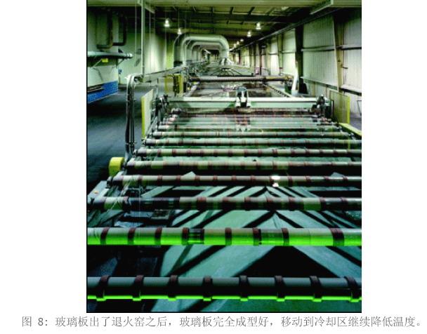 浮法玻璃制造工艺5――切割和包装