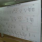 污水处理模拟屏生产厂家