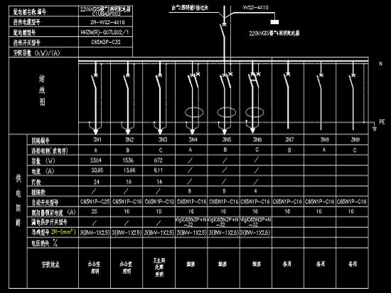 autocad electrical论坛