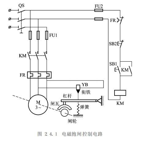机械制动常用的方法有电磁抱闸制动和电磁离合器制动