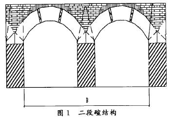 影响烧天然气浮法熔窑蓄热室寿命因素的探讨