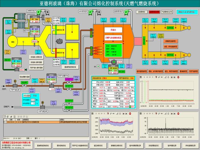 马蹄焰天燃气玻璃窑炉监控组态系统