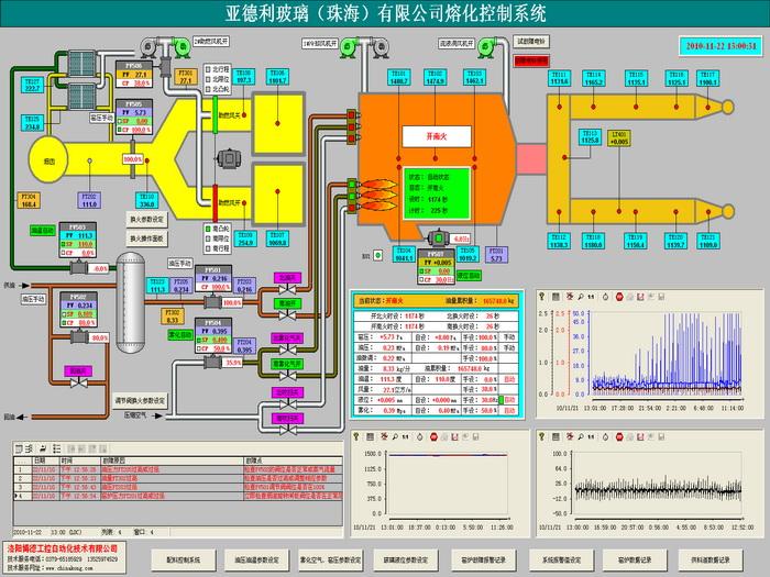 马蹄焰重油燃烧玻璃窑炉监控组态系统