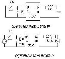 PLC输入输出接口的安全保护图