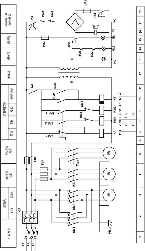 电气控制电路设计规范