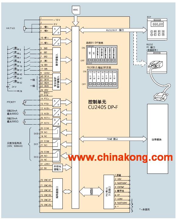 西门子g120变频器cu240控制单元接线图
