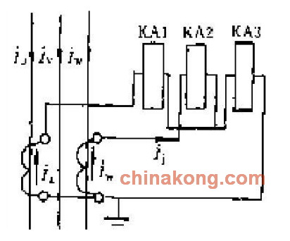 两相两继电器不完全星形接线 3、两相差接反映两相差电流。该接线方式应用在6~10kV中性点不接地的小电流接地系统中,保护线路的三相短路、两相短路、小容量电动机保护、小容量变压器保护。 680)this.width=680 align=center>