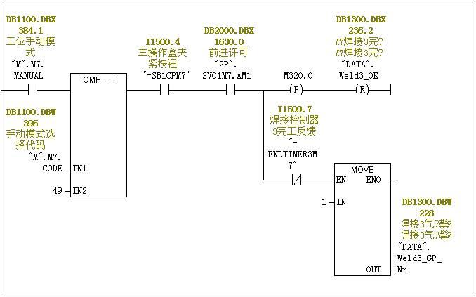 程序中,使用了一个中间继电器M320.0的上升沿,其他程序段并未使用中间继电器M320.0,那么其上升沿由0变为1是怎么发生的? 中间继电器M320.0如果在其他位置没有使用的话,状态不是一直应该为0吗?求前辈们解答一下!!!