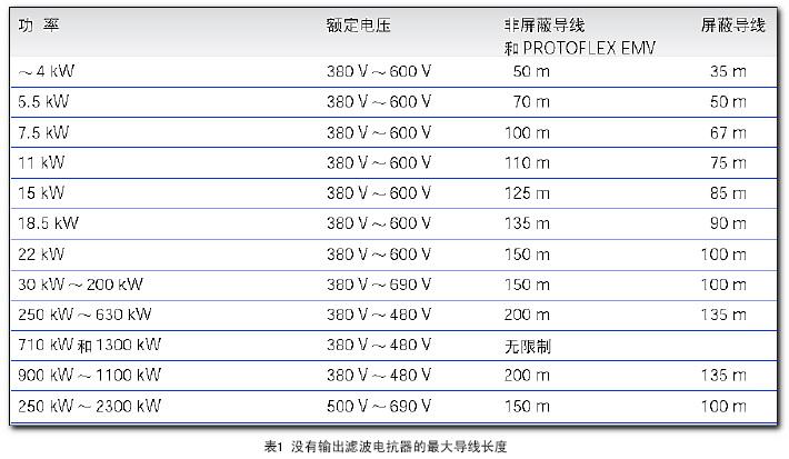 6SE70变频器在多长的导线之内可以不用电抗器